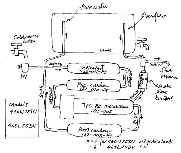 piping diagram for reverse osmosis system
